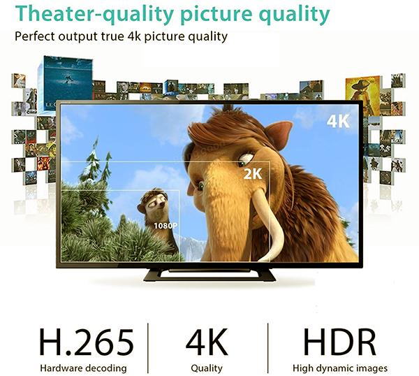 ANDROID TV BOX H96 Pro Plus RAM - 3G
